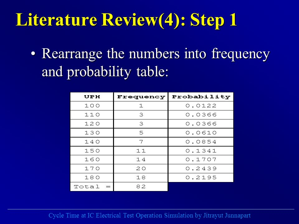 Cycle Time at IC Electrical Test Operation Simulation by Jitrayut Junnapart Literature Review(4): Step 1 Rearrange the numbers into frequency and probability table:Rearrange the numbers into frequency and probability table: