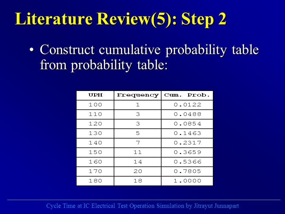 Cycle Time at IC Electrical Test Operation Simulation by Jitrayut Junnapart Literature Review(5): Step 2 Construct cumulative probability table from probability table:Construct cumulative probability table from probability table: