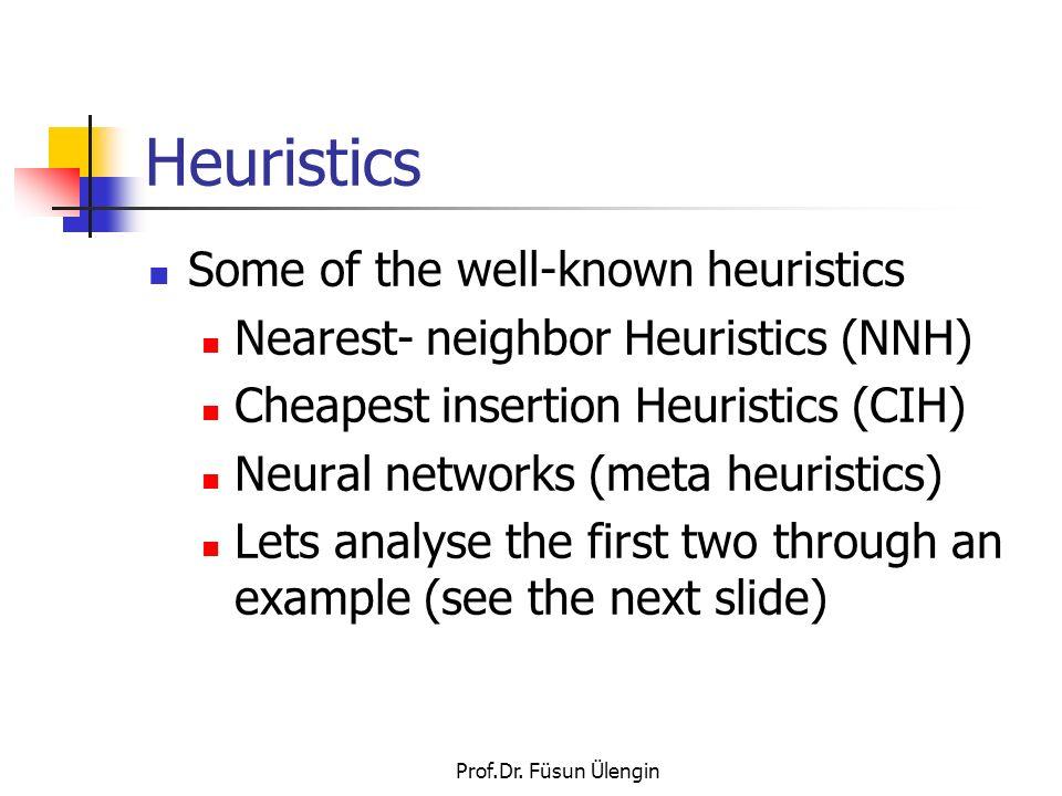 Prof.Dr. Füsun Ülengin Heuristics Some of the well-known heuristics Nearest- neighbor Heuristics (NNH) Cheapest insertion Heuristics (CIH) Neural netw