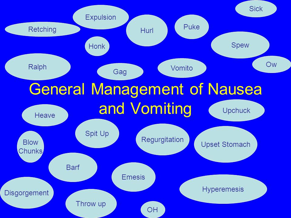 General Management of Nausea and Vomiting Ralph Hurl Spew Blow Chunks Emesis Upset Stomach Barf Spit Up Retching Hyperemesis Puke Disgorgement Regurgi