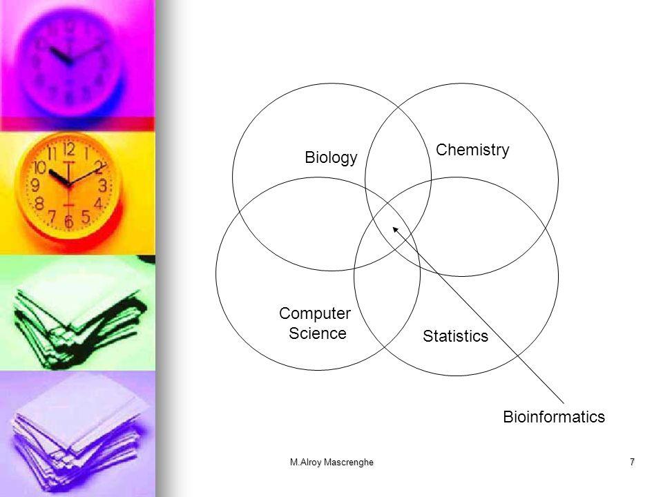 M.Alroy Mascrenghe7 Biology Chemistry Statistics Computer Science Bioinformatics