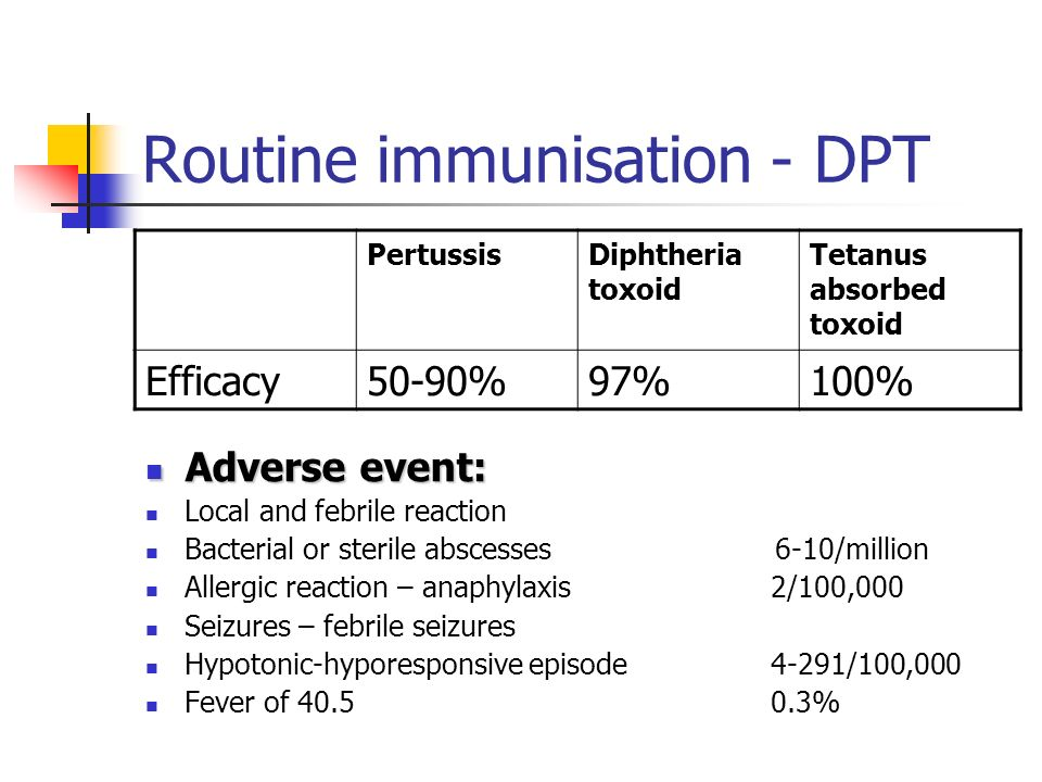 Routine immmunisation – Poliovirus vaccine OPVIPV Timing of vaccination 2 separate doses (8 wks, min 6 wks) & a booster dose at 18 months ( min 2 mths