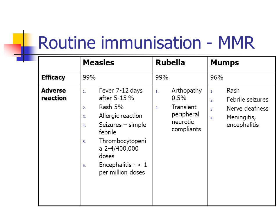 Routine immunisation - DPT Management of Children with history of febrile convulsion after DPT Management of Children with history of febrile convulsion after DPT 1.