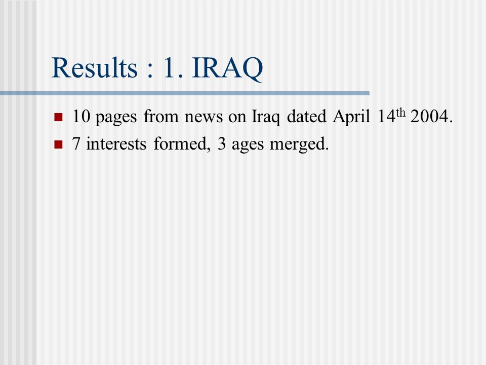 Results : 1. IRAQ 10 pages from news on Iraq dated April 14 th 2004. 7 interests formed, 3 ages merged.