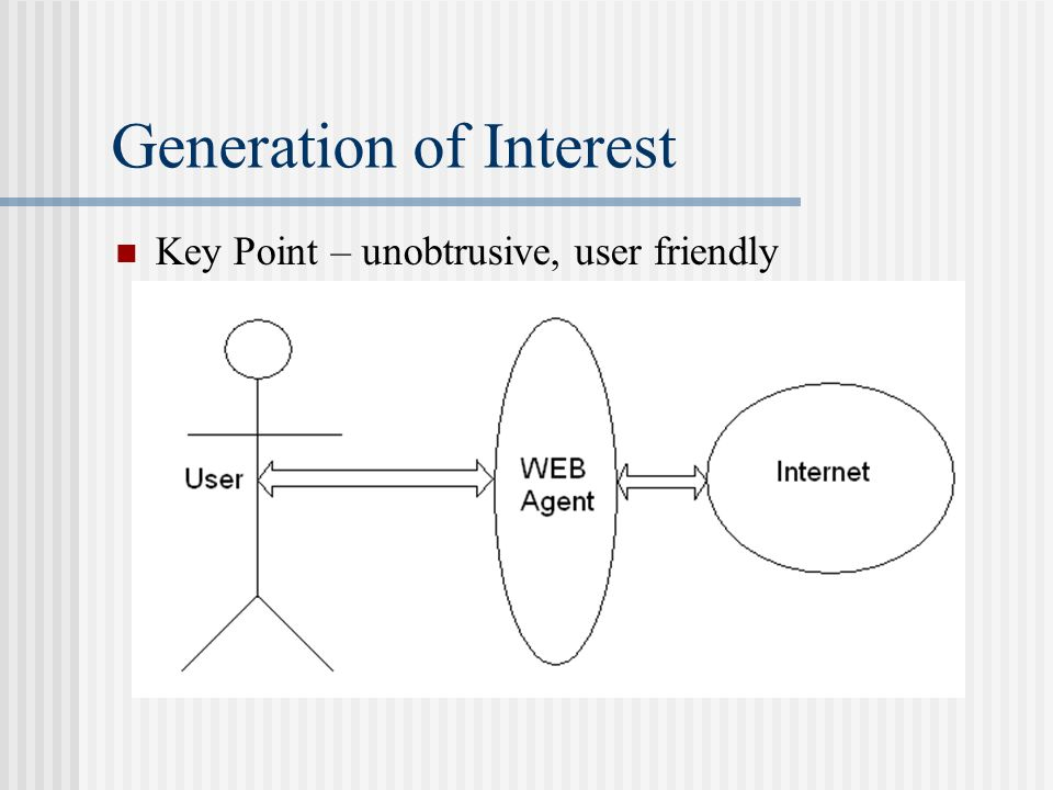 Generation of Interest Key Point – unobtrusive, user friendly
