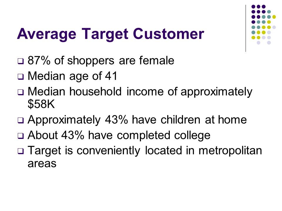 Average Target Customer 87% of shoppers are female Median age of 41 Median household income of approximately $58K Approximately 43% have children at h