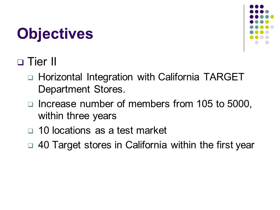 Objectives Tier II Horizontal Integration with California TARGET Department Stores. Increase number of members from 105 to 5000, within three years 10