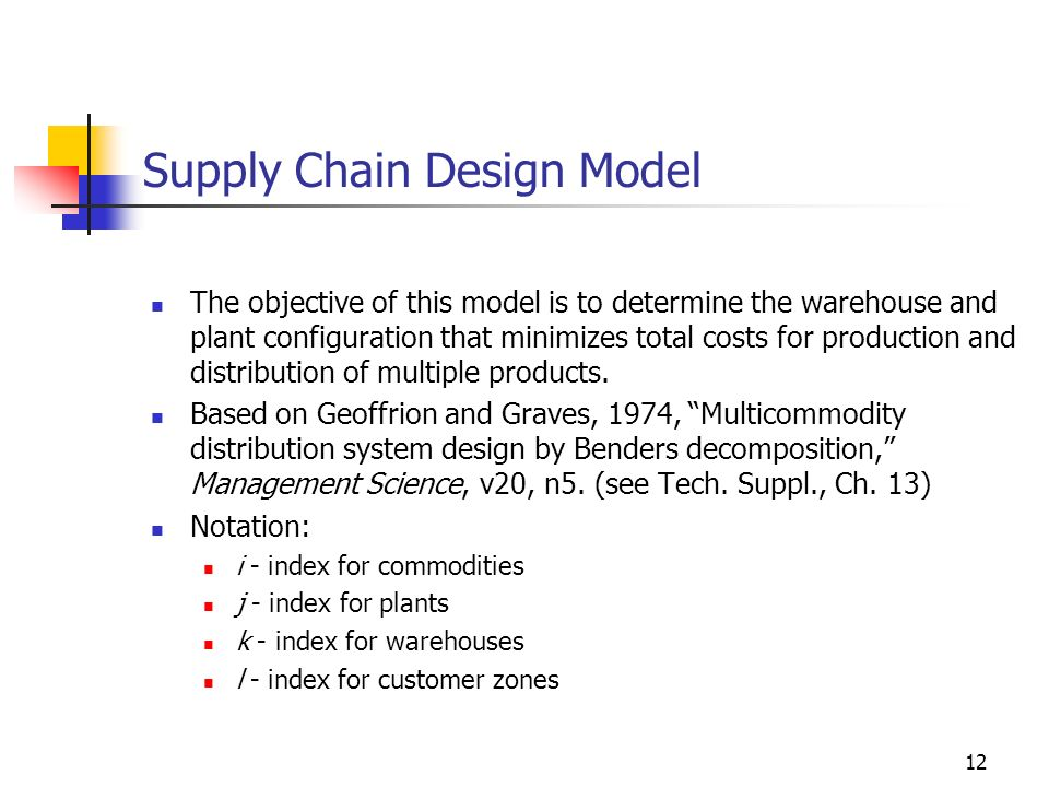 12 Supply Chain Design Model The objective of this model is to determine the warehouse and plant configuration that minimizes total costs for producti