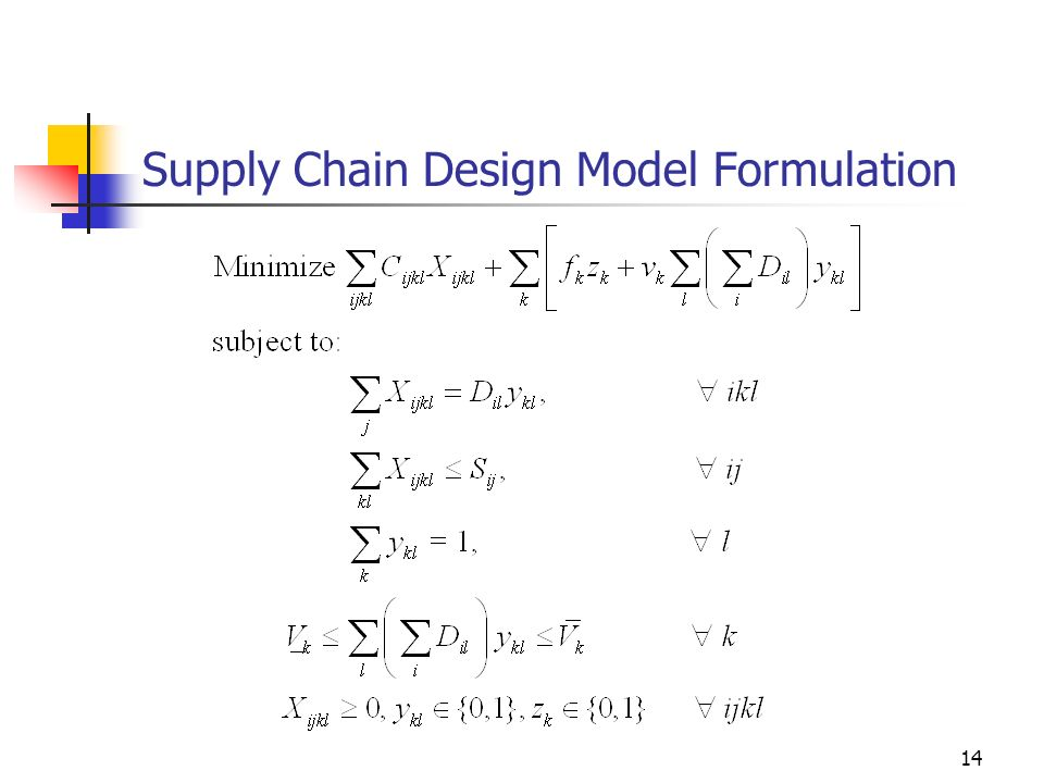 14 Supply Chain Design Model Formulation