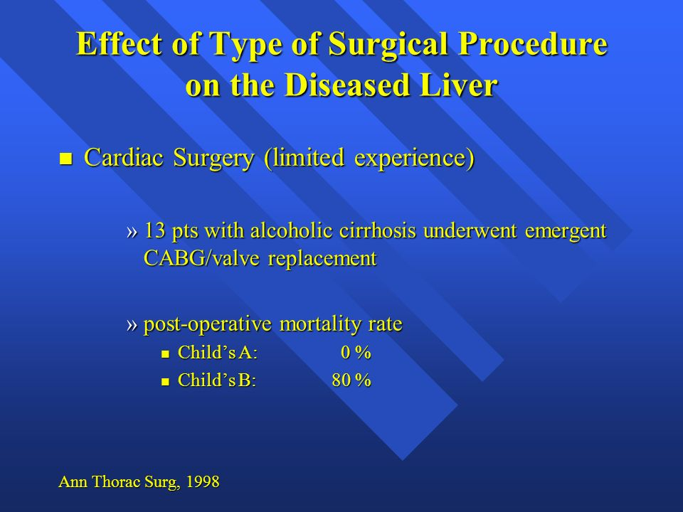 Effect of Type of Surgical Procedure on the Diseased Liver n Cardiac Surgery (limited experience) »13 pts with alcoholic cirrhosis underwent emergent