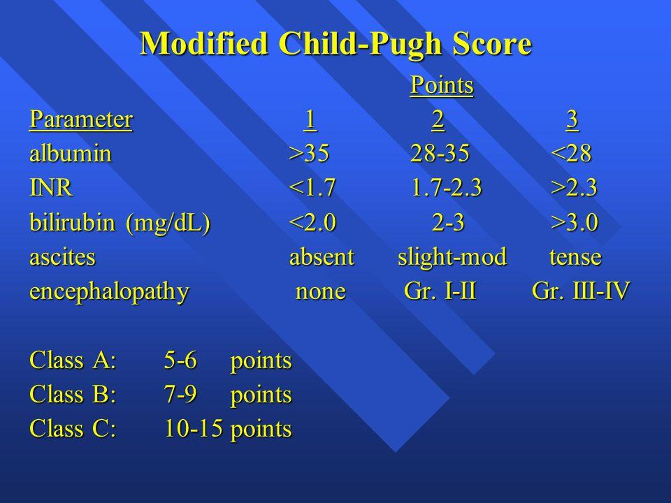 Modified Child-Pugh Score Points Points Parameter 123 albumin >35 28-35 35 28-35 <28 INR 2.3 bilirubin (mg/dL) 3.0 ascites absent slight-mod tense enc