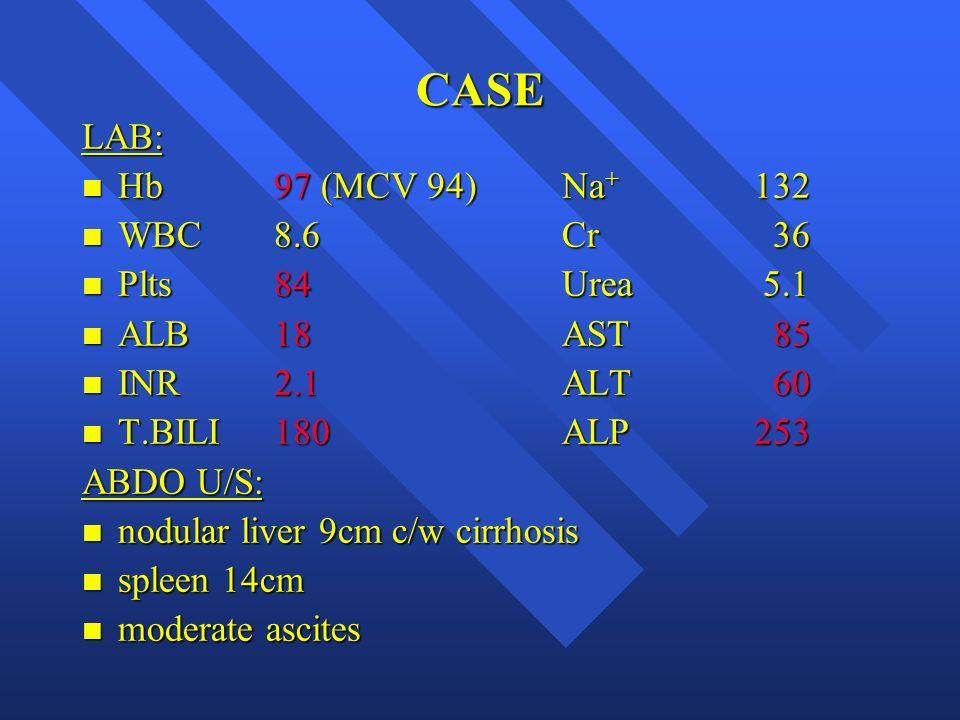 CASE LAB: n Hb97 (MCV 94)Na + 132 n WBC8.6Cr 36 n Plts84Urea 5.1 n ALB18AST 85 n INR2.1ALT 60 n T.BILI180ALP253 ABDO U/S: n nodular liver 9cm c/w cirr