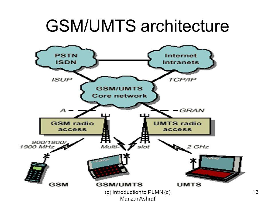 (c) Introduction to PLMN (c) Manzur Ashraf 16 GSM/UMTS architecture