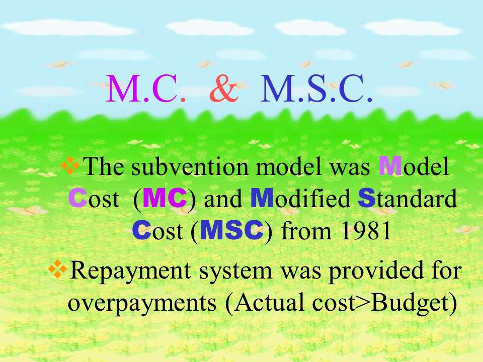 Change of Subsidies Method