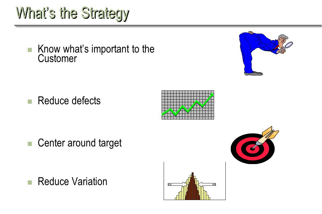 Aaron Khieu Whats the Strategy Know whats important to the Customer Reduce defects Center around target Reduce Variation