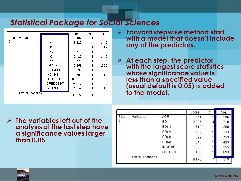 NSO LA UNION Statistical Package for Social Sciences Forward stepwise method start with a model that doesnt include any of the predictors. At each ste