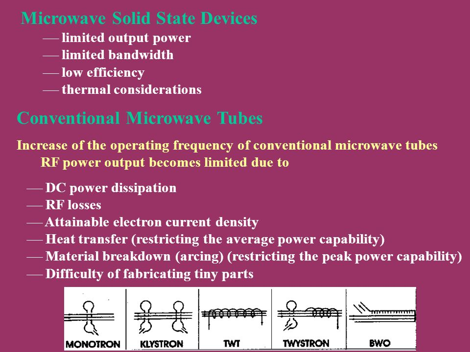 Conventional Microwave Tubes Increase of the operating frequency of conventional microwave tubes RF power output becomes limited due to DC power dissi