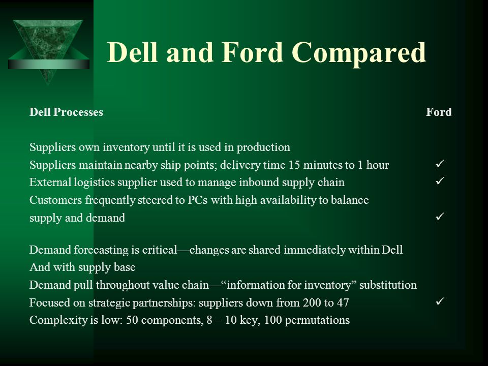 Dell and Ford Compared Dell Processes Ford Suppliers own inventory until it is used in production Suppliers maintain nearby ship points; delivery time 15 minutes to 1 hour External logistics supplier used to manage inbound supply chain Customers frequently steered to PCs with high availability to balance supply and demand Demand forecasting is criticalchanges are shared immediately within Dell And with supply base Demand pull throughout value chaininformation for inventory substitution Focused on strategic partnerships: suppliers down from 200 to 47 Complexity is low: 50 components, 8 – 10 key, 100 permutations