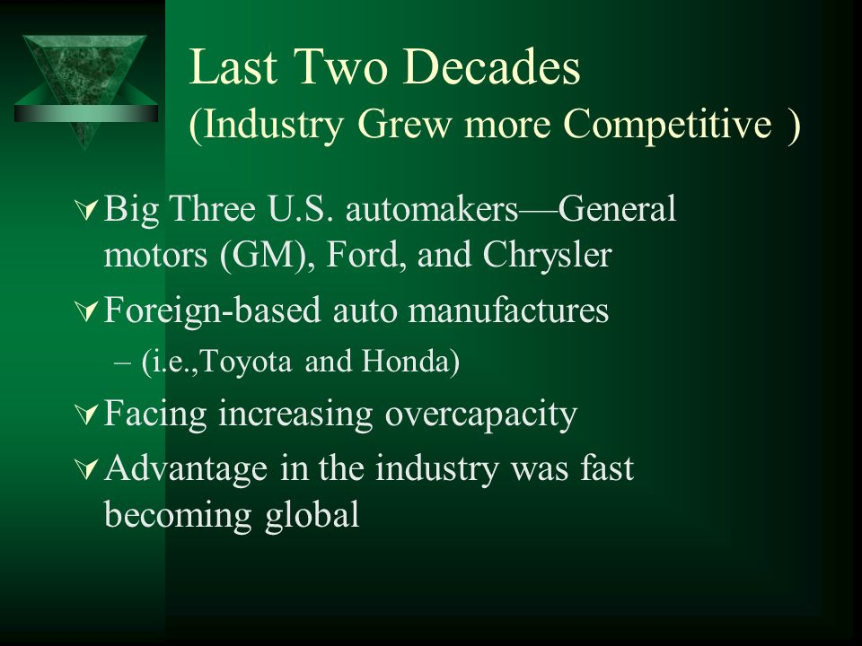 Last Two Decades (Industry Grew more Competitive ) Big Three U.S.