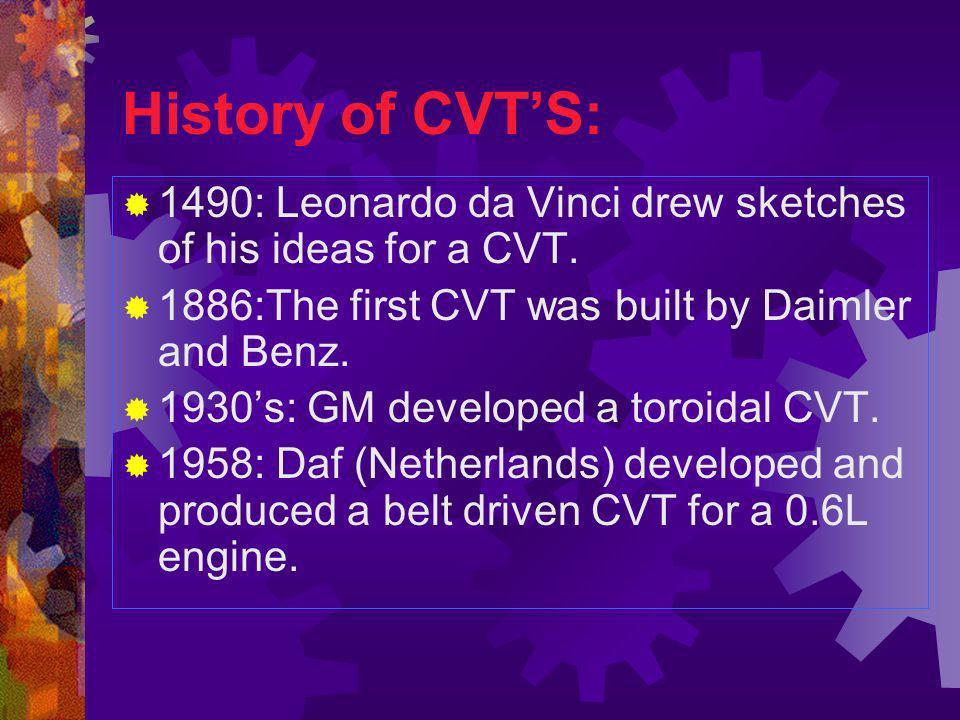 Main types of CVTs: Metal Push Belt CVT.Toroidal Drive CVT.