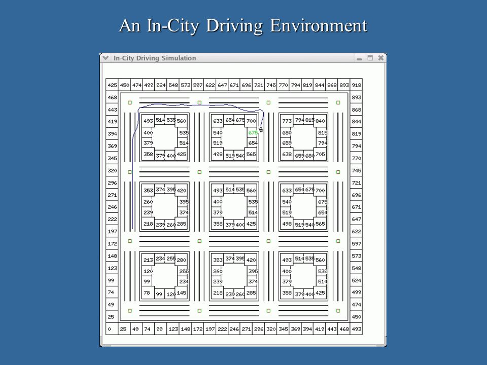 An In-City Driving Environment