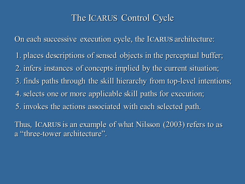 The I CARUS Control Cycle 1.places descriptions of sensed objects in the perceptual buffer; 2.infers instances of concepts implied by the current situation; 3.finds paths through the skill hierarchy from top-level intentions; 4.selects one or more applicable skill paths for execution; 5.invokes the actions associated with each selected path.