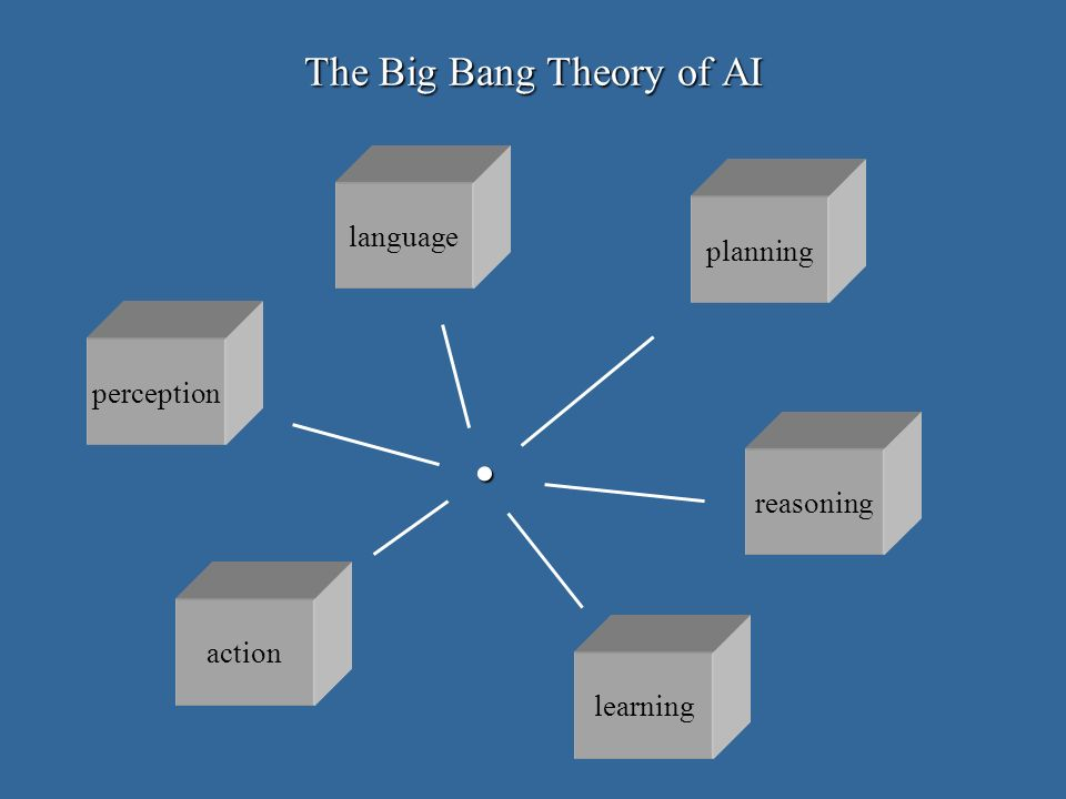 The Big Bang Theory of AI action perception reasoning learning planning language