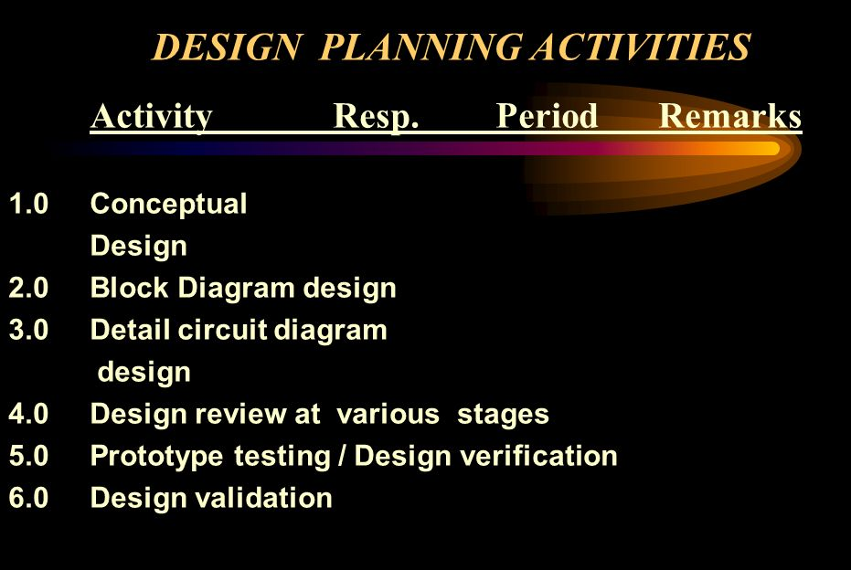 INTERNAL INTERFACE Conceptual Design Computation Design Group(s) Design Groups Design Co-ordinator Other Design Group(s) Drawing Office Design reviewers