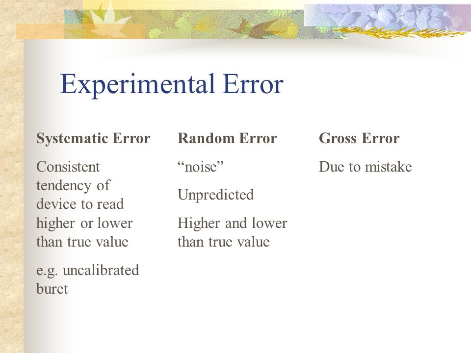 Experimental Error Systematic Error Consistent tendency of device to read higher or lower than true value e.g. uncalibrated buret Random Error noise U