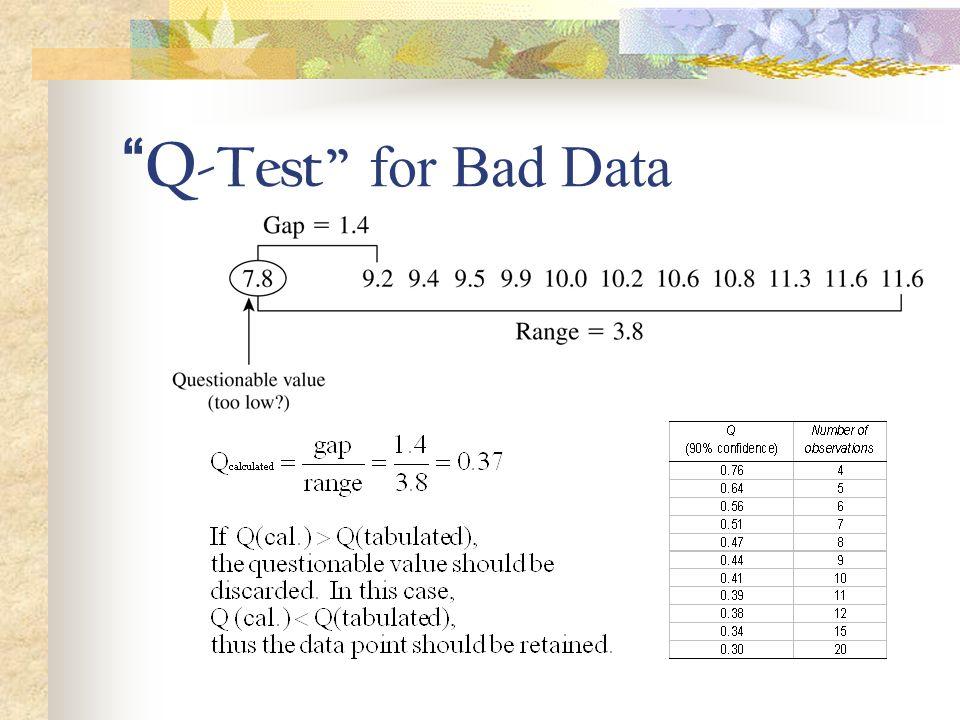 Q -Test for Bad Data