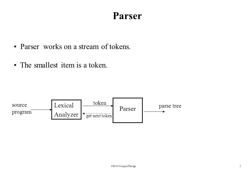 CS416 Compilr Design2 Parser Lexical Analyzer Parser source program token get next token parse tree Parser works on a stream of tokens. The smallest i