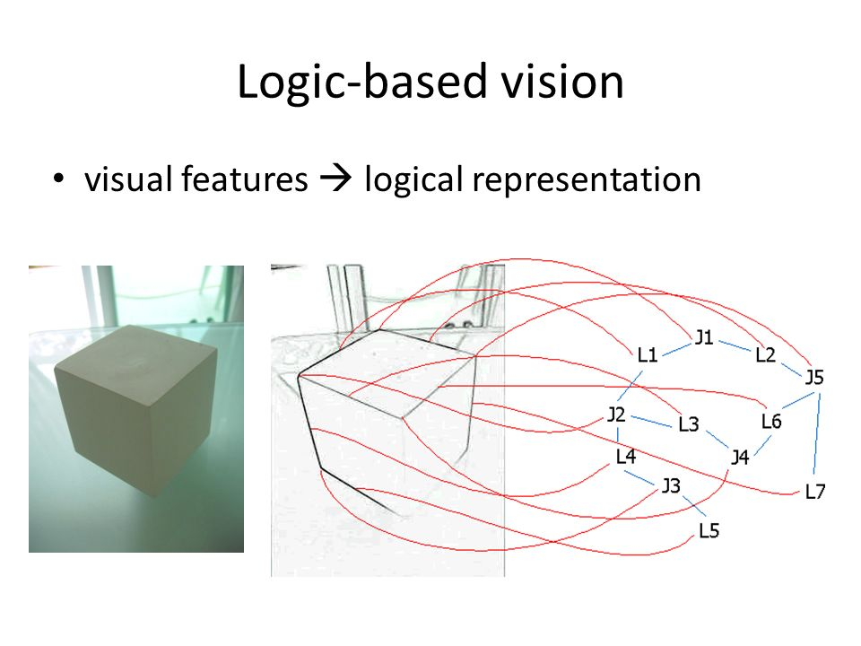 Logic-based vision visual features logical representation