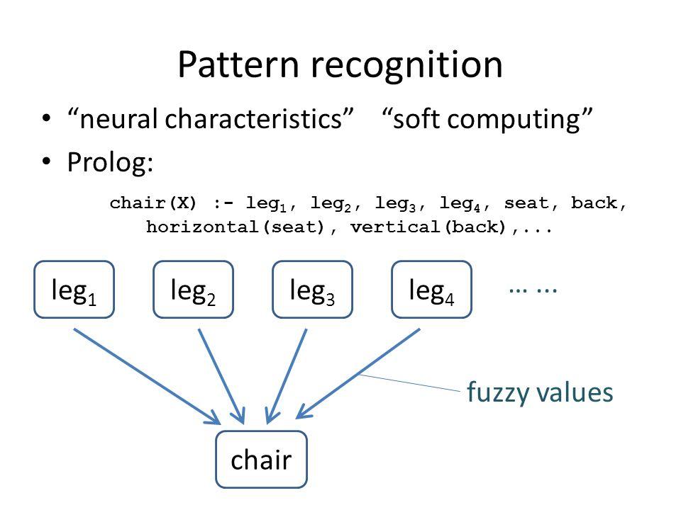 Pattern recognition neural characteristics soft computing Prolog: chair(X) :- leg 1, leg 2, leg 3, leg 4, seat, back, horizontal(seat), vertical(back)