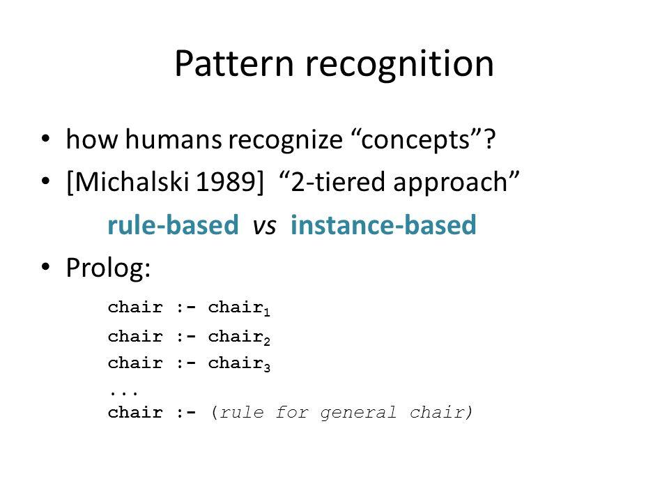 Pattern recognition how humans recognize concepts.