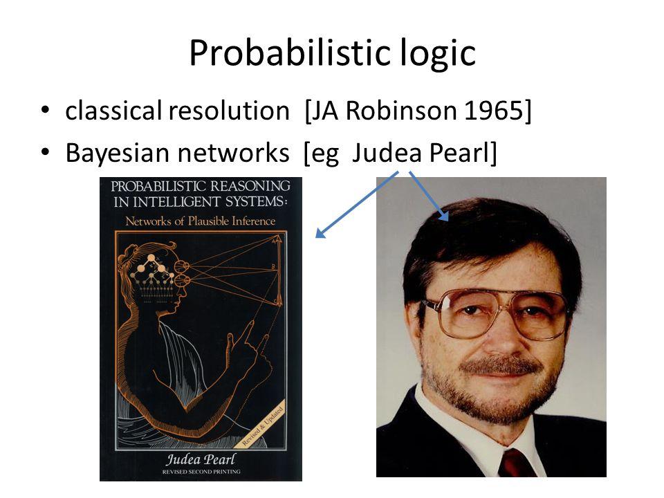 Probabilistic logic classical resolution [JA Robinson 1965] Bayesian networks [eg Judea Pearl]