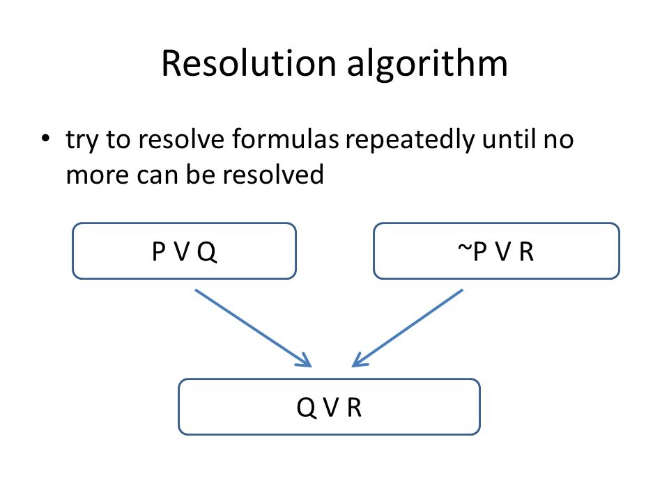 Resolution algorithm try to resolve formulas repeatedly until no more can be resolved P V Q~P V R Q V R