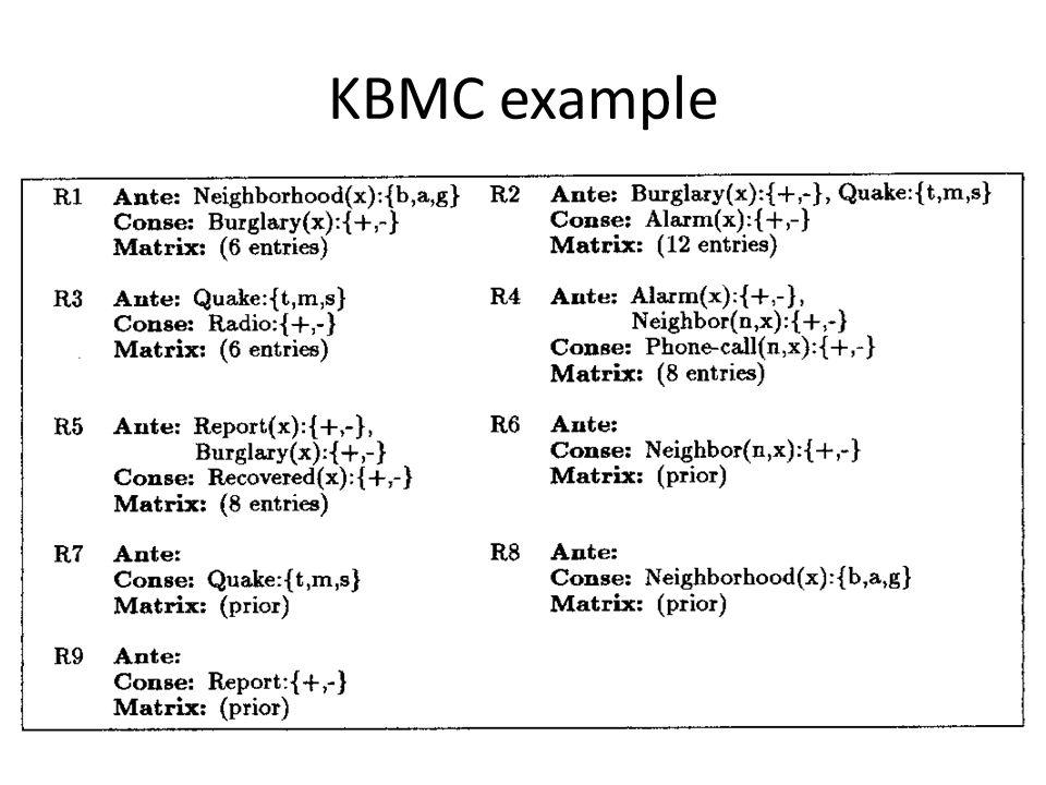 KBMC example