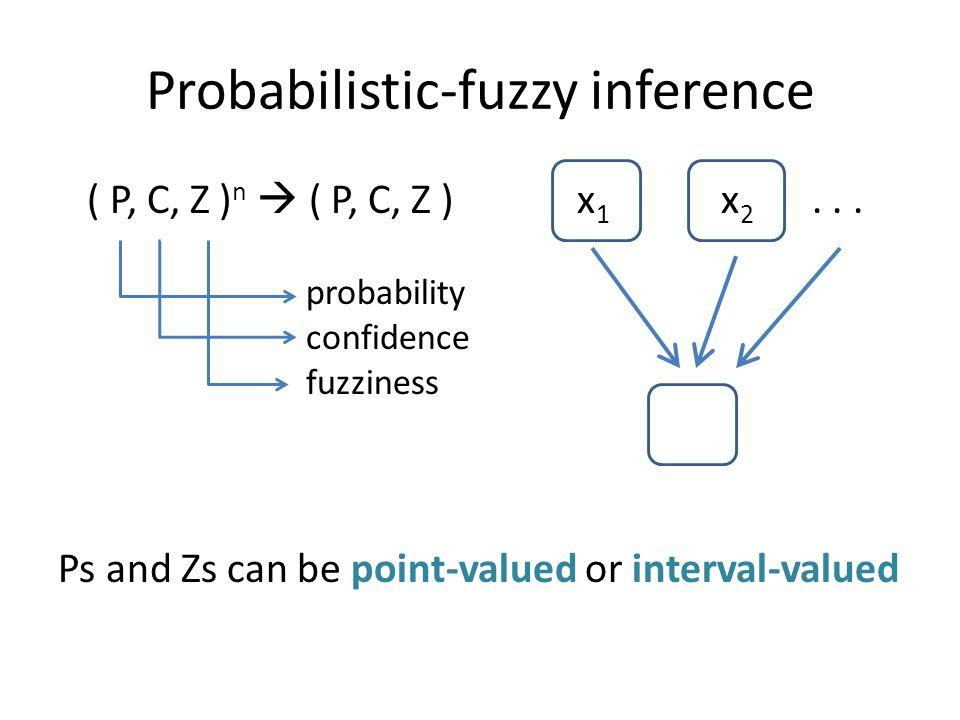 Probabilistic-fuzzy inference ( P, C, Z ) n ( P, C, Z ) x 1 x 2...