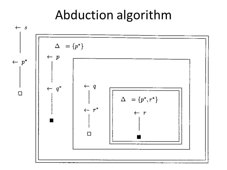 Abduction algorithm
