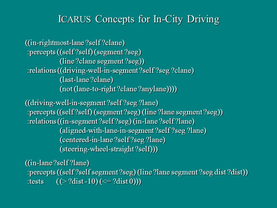 I CARUS Concepts for In-City Driving ((in-rightmost-lane self clane) :percepts ((self self) (segment seg) :percepts ((self self) (segment seg) (line clane segment seg)) :relations ((driving-well-in-segment self seg clane) :relations ((driving-well-in-segment self seg clane) (last-lane clane) (not (lane-to-right clane anylane)))) ((driving-well-in-segment self seg lane) :percepts ((self self) (segment seg) (line lane segment seg)) :percepts ((self self) (segment seg) (line lane segment seg)) :relations ((in-segment self seg) (in-lane self lane) :relations ((in-segment self seg) (in-lane self lane) (aligned-with-lane-in-segment self seg lane) (centered-in-lane self seg lane) (steering-wheel-straight self))) ((in-lane self lane) :percepts ((self self segment seg) (line lane segment seg dist dist)) :percepts ((self self segment seg) (line lane segment seg dist dist)) :tests ((> dist -10) ( dist -10) (<= dist 0)))