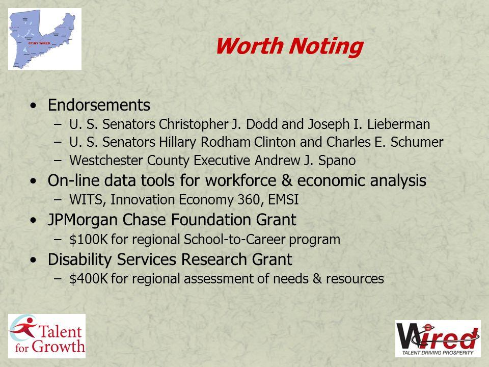 Worth Noting Endorsements –U. S. Senators Christopher J.