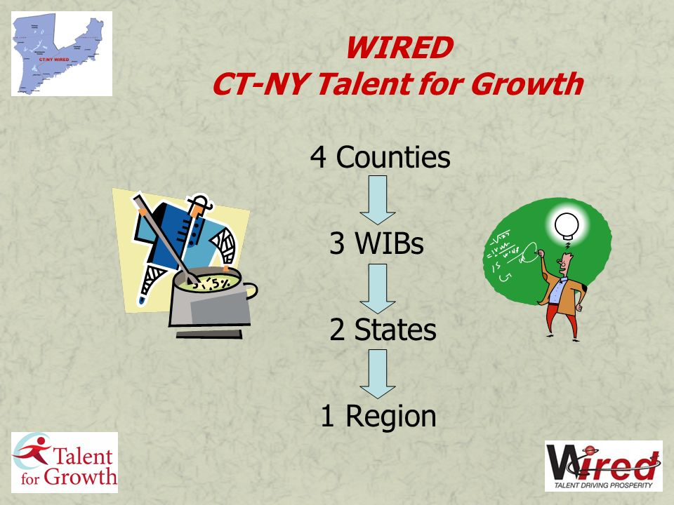 WIRED CT-NY Talent for Growth 4 Counties 3 WIBs 2 States 1 Region