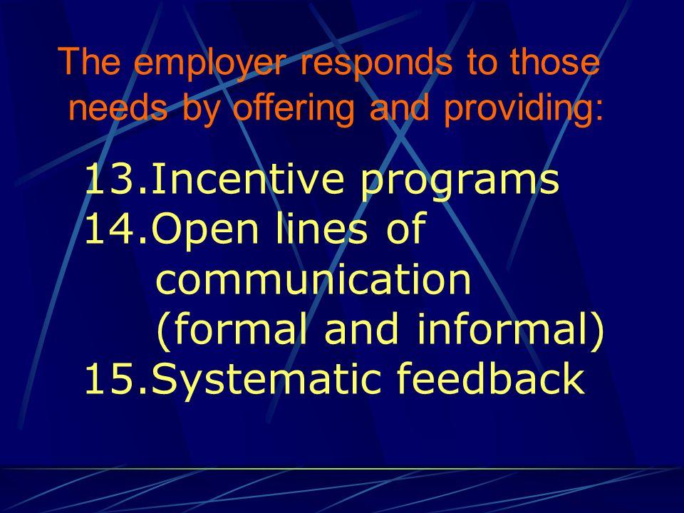 16.Training and Development programs 17.