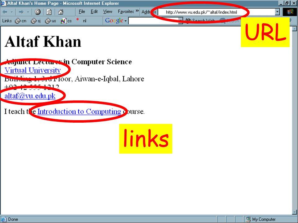 links URL