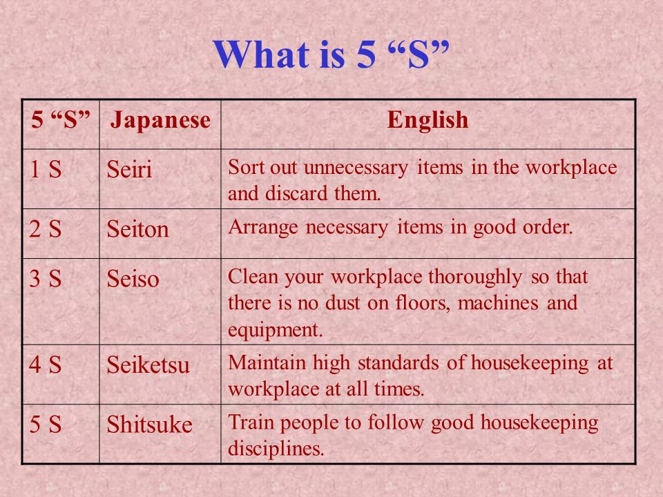 What is 5 S 5 SJapaneseEnglish 1 SSeiri Sort out unnecessary items in the workplace and discard them. 2 SSeiton Arrange necessary items in good order.