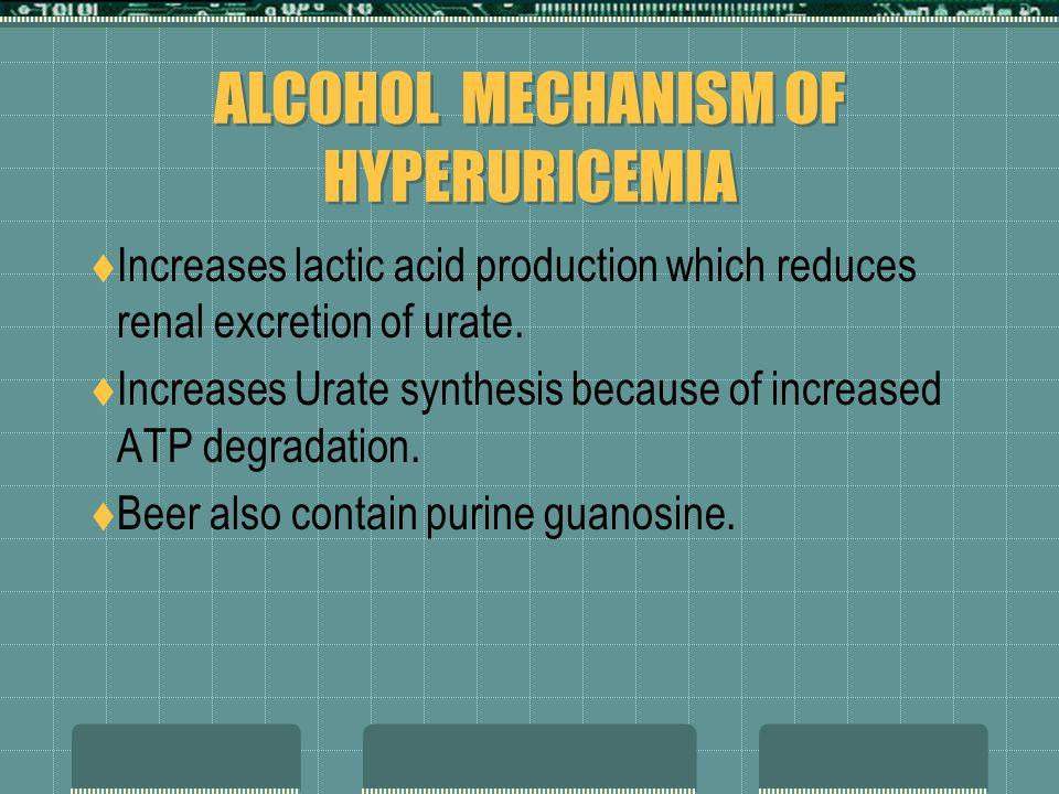 DRUGS CAUSE HYPERURICEMIA DERCREASED RENAL EXCRETION Decreased renal excretion Cyclosporine Alcohol Nicotinic acid Thiazide Lasix(furosemide) Ethambut