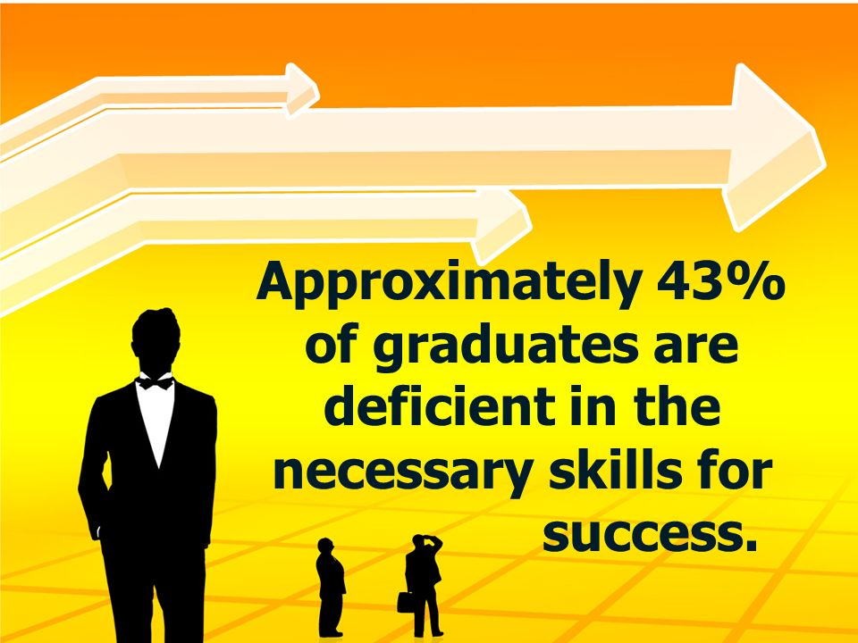 Approximately 43% of graduates are deficient in the necessary skills for success.