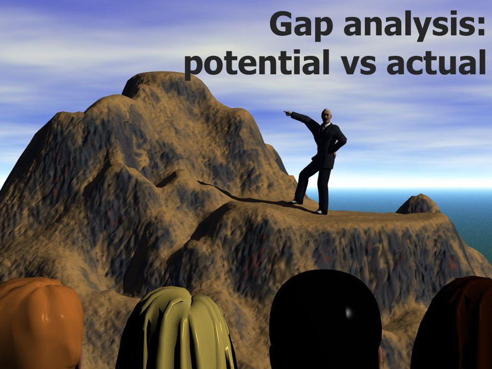 Gap analysis: potential vs actual
