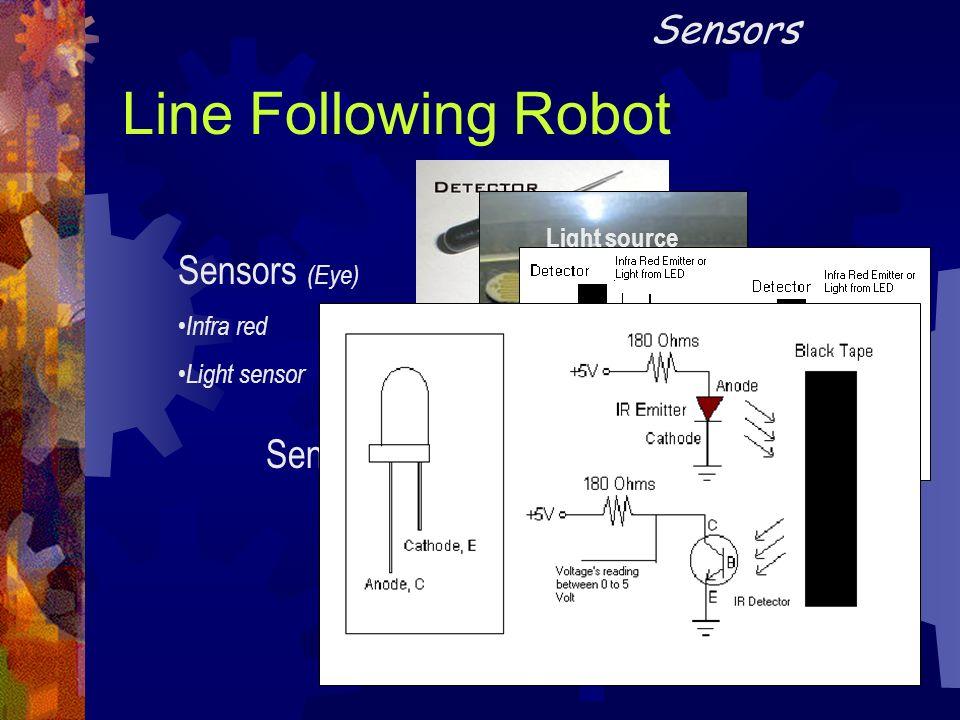 Infra Red Light source Line Following Robot Sensors (Eye) Infra red Light sensor Sensors