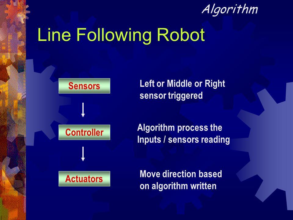 Line Following Robot Sensors Left or Middle or Right sensor triggered Controller Algorithm process the Inputs / sensors reading Actuators Move directi